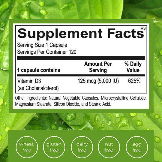 Emlah Naturals Vitamin D 5000 IU Facts