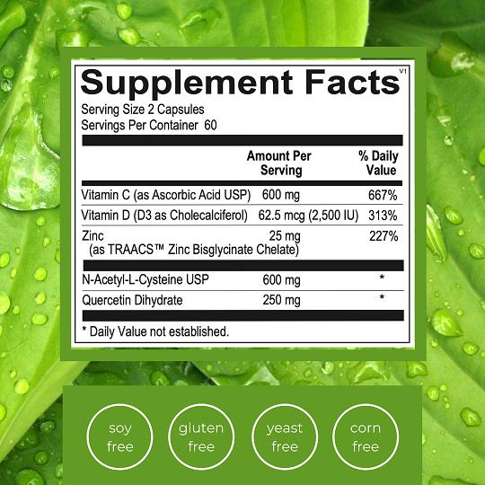 Emlah Naturals Core-Immune Facts